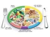 Новые Горки - иконка «питание» в Монино